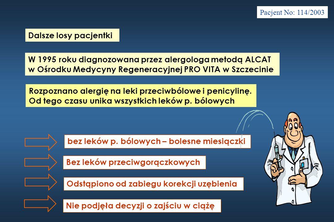 Pacjent No: 114/2003 Dalsze losy pacjentki W 1995 roku diagnozowana przez alergologa metodą ALCAT w Ośrodku Medycyny Regeneracyjnej PRO VITA w Szczeci