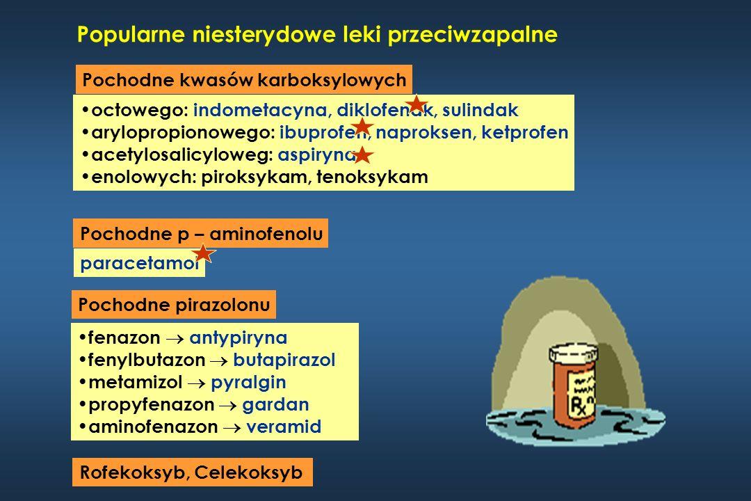 Popularne niesterydowe leki przeciwzapalne Pochodne kwasów karboksylowych octowego: indometacyna, diklofenak, sulindak arylopropionowego: ibuprofen, n