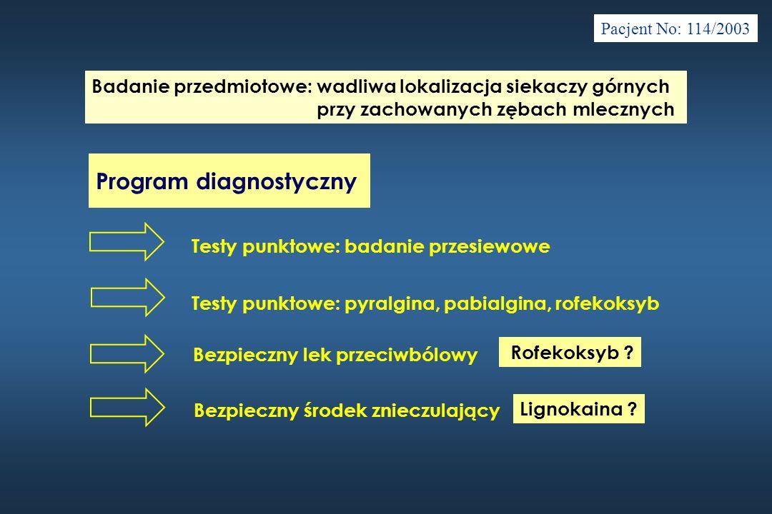 Pacjent No: 114/2003 Program diagnostyczny: wyniki Testy punktowe: ujemne Materiał do badań: CYP2C9, s IgE Prowokacja: placebo, rofekoksyb 2 x 12.5 mg tolerancja Prowokacja 1% lignokainą: prick 1/1 - tolerancja i.c 1/10 - tolerancja s.c 0.2 0.4 0.6 0.8 ml tolerancja