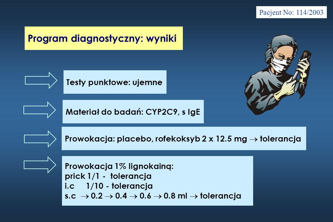 Wnioski Pacjent No: 114/2003 1.Nadwrażliwość na NLPZ.