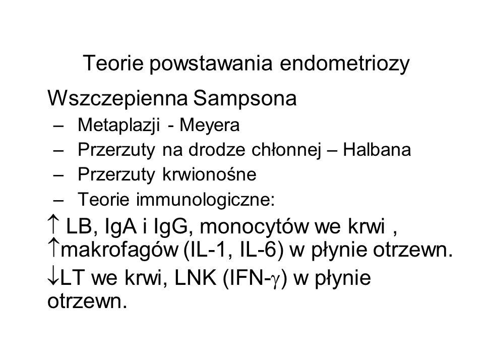 Teorie powstawania endometriozy Wszczepienna Sampsona –Metaplazji - Meyera –Przerzuty na drodze chłonnej – Halbana –Przerzuty krwionośne –Teorie immun