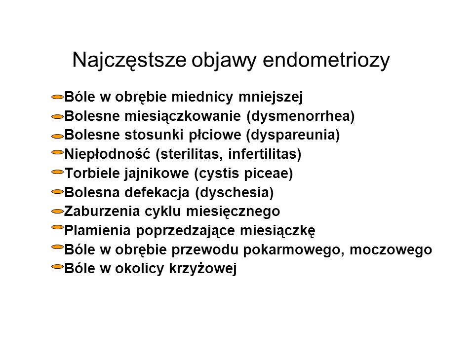 Podział endometriozy wg Kistnera Endometrioza otrzewnej – jajniki, błona surowicza macicy, więzadła macicy, jajowody, jelito grube, cienkie, wyrostek robaczkowy Endometrioza pozaotrzewnowa – okolica pachwinowa i pozaotrzewnowa część więzadła obłego, szyjka, pochwa, srom, krocze, drogi odprowadzające mocz, opłucna, płuca, skóra, mięśnie szkieletowe, kończyny