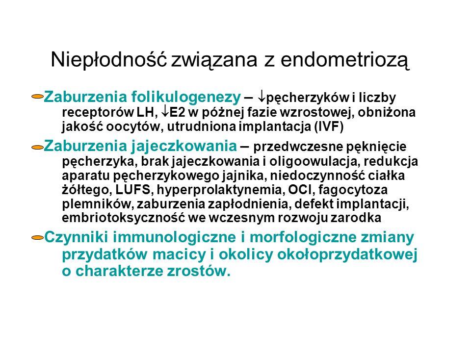 Niepłodność związana z endometriozą Zaburzenia folikulogenezy – pęcherzyków i liczby receptorów LH, E2 w póżnej fazie wzrostowej, obniżona jakość oocy