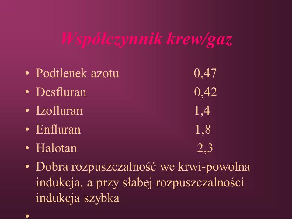 Współczynnik krew/gaz Podtlenek azotu 0,47 Desfluran 0,42 Izofluran 1,4 Enfluran 1,8 Halotan 2,3 Dobra rozpuszczalność we krwi-powolna indukcja, a prz