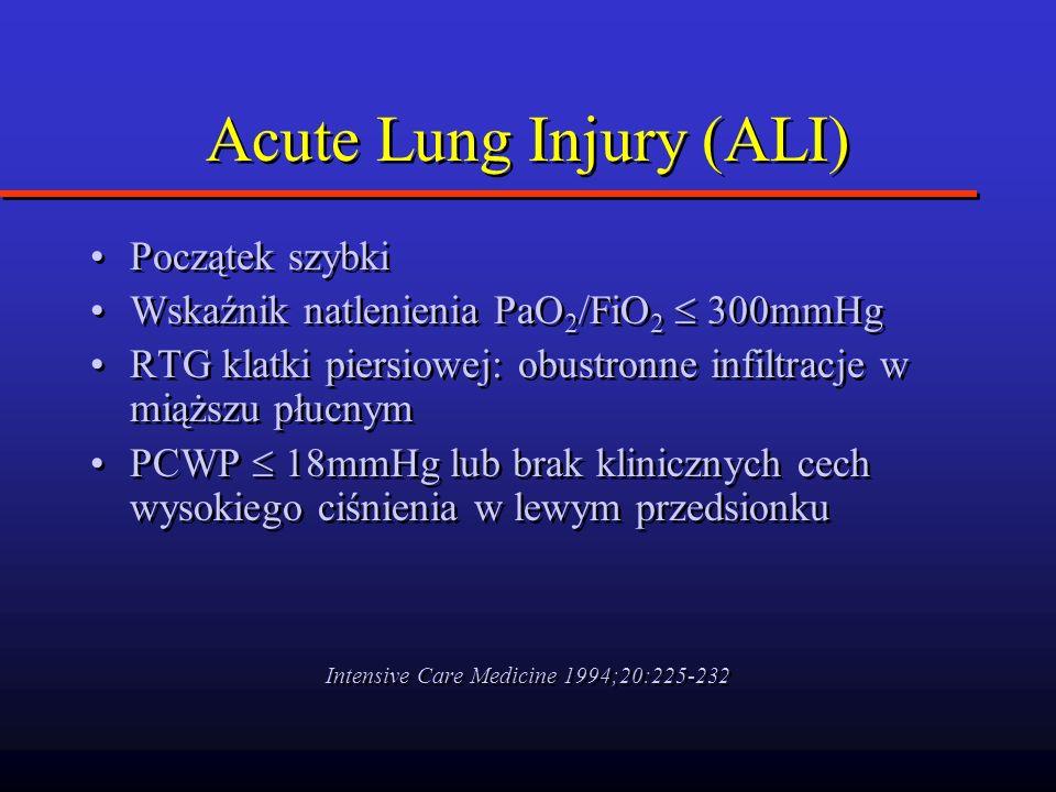 Acute Lung Injury (ALI) Początek szybki Wskaźnik natlenienia PaO 2 /FiO 2 300mmHg RTG klatki piersiowej: obustronne infiltracje w miąższu płucnym PCWP