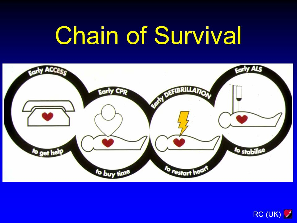 RC (UK) Chain of Survival