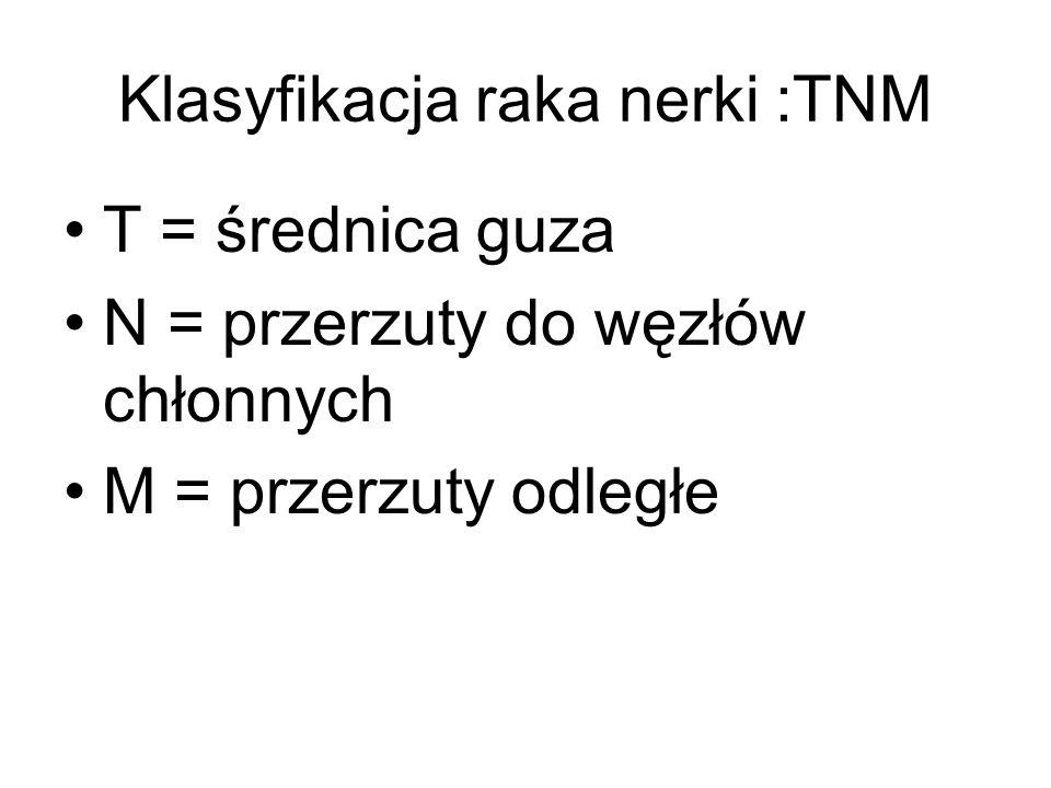 Klasyfikacja raka nerki :TNM T = średnica guza N = przerzuty do węzłów chłonnych M = przerzuty odległe