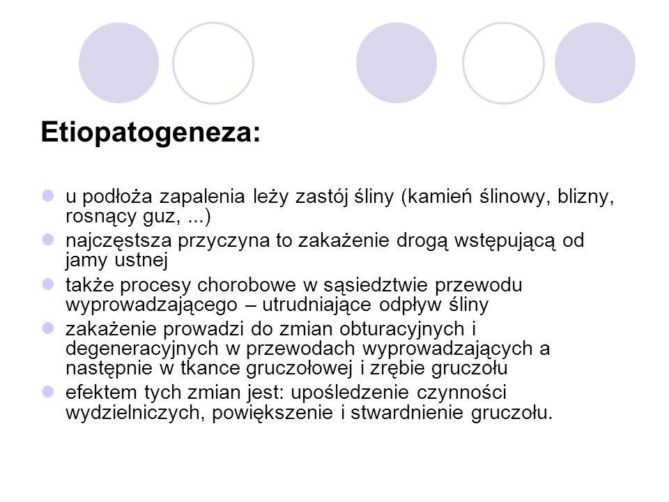 Etiopatogeneza: u podłoża zapalenia leży zastój śliny (kamień ślinowy, blizny, rosnący guz,...) najczęstsza przyczyna to zakażenie drogą wstępującą od