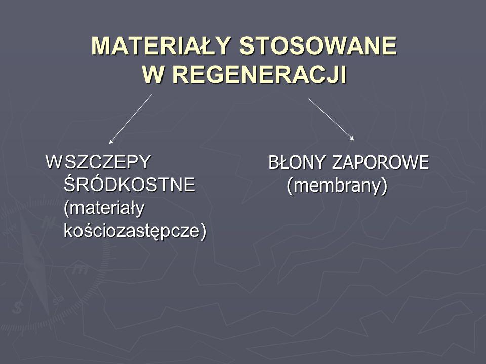 MATERIAŁY STOSOWANE W REGENERACJI WSZCZEPY ŚRÓDKOSTNE (materiały kościozastępcze) BŁONY ZAPOROWE (membrany)