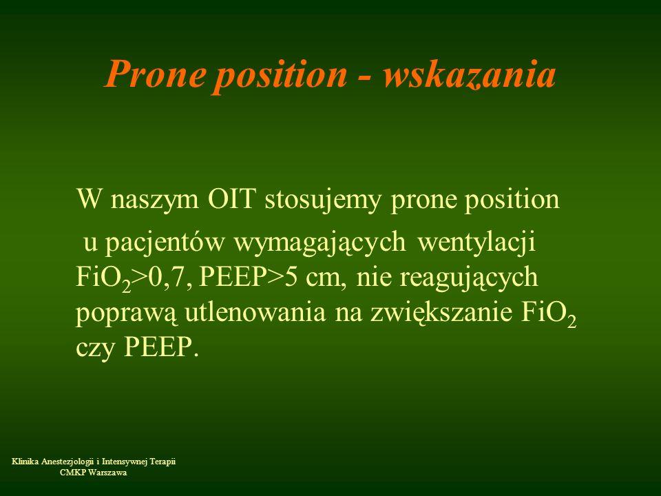 Klinika Anestezjologii i Intensywnej Terapii CMKP Warszawa Prone position - wskazania W naszym OIT stosujemy prone position u pacjentów wymagających w