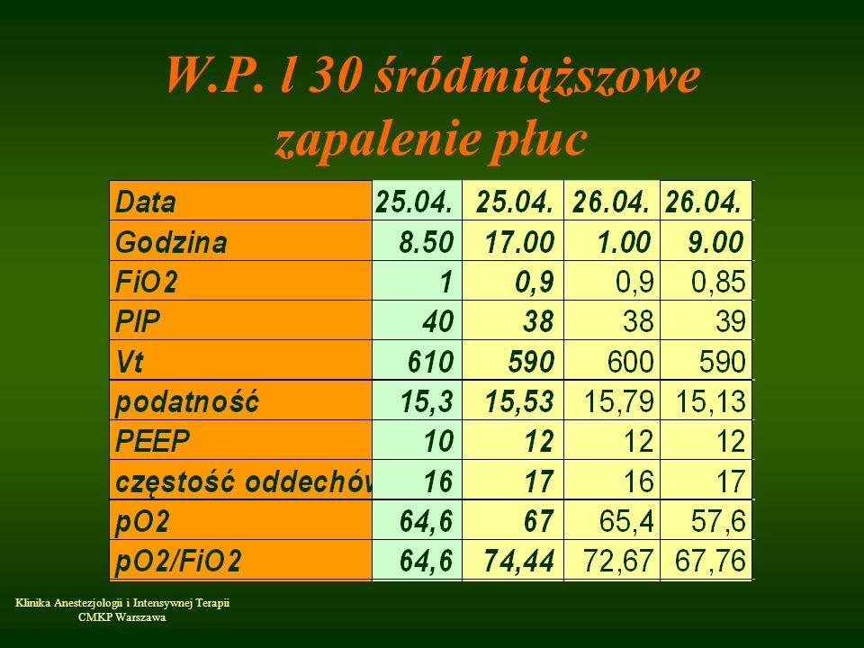 Klinika Anestezjologii i Intensywnej Terapii CMKP Warszawa W.P. l 30 śródmiąższowe zapalenie płuc