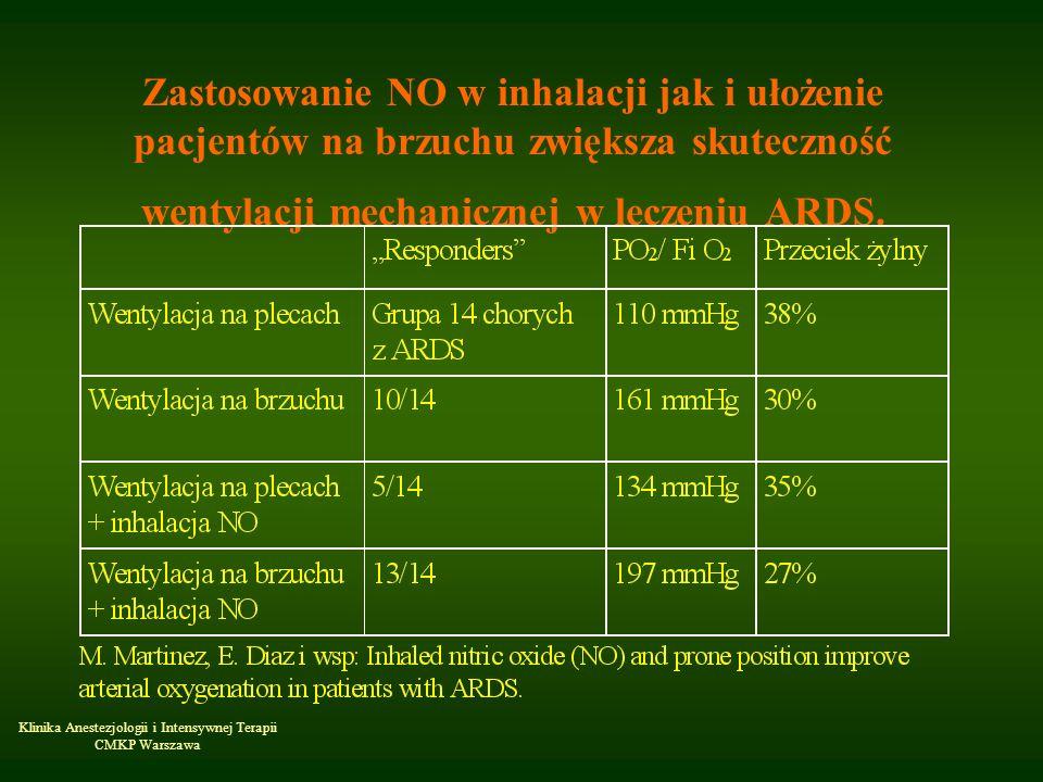Klinika Anestezjologii i Intensywnej Terapii CMKP Warszawa Zastosowanie NO w inhalacji jak i ułożenie pacjentów na brzuchu zwiększa skuteczność wentyl
