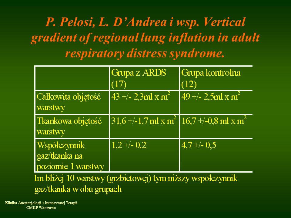 Klinika Anestezjologii i Intensywnej Terapii CMKP Warszawa P. Pelosi, L. DAndrea i wsp. Vertical gradient of regional lung inflation in adult respirat