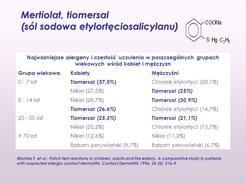 Mertiolat, tiomersal (sól sodowa etylortęciosalicylanu) Najważniejsze alergeny i czestość uczulenia w poszczególnych grupach wiekowych wśród kobiet i