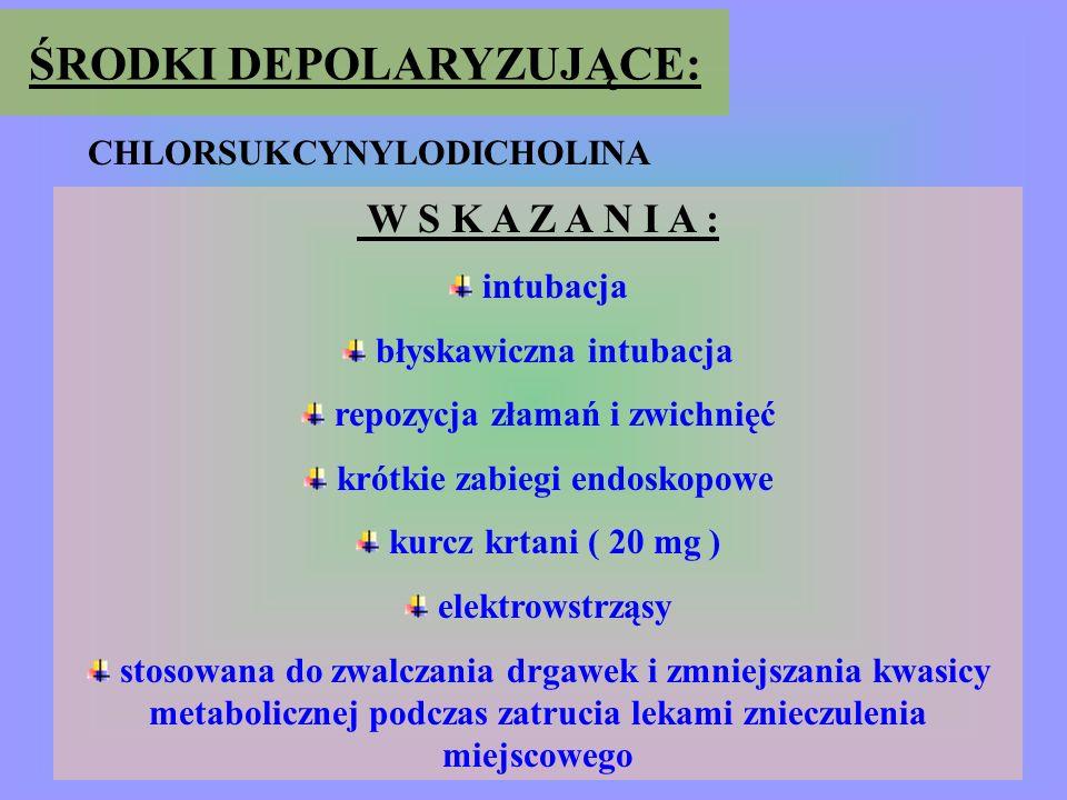 ŚRODKI DEPOLARYZUJĄCE: CHLORSUKCYNYLODICHOLINA MECHANIZM DZIAŁANIA : chlorsukcynylocholina wiąże się z receptorami postsynaptycznymi, presynaptycznymi