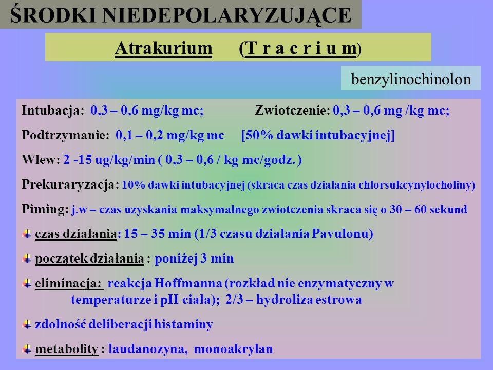 ŚRODKI NIEDEPOLARYZUJĄCE Alkuronium (A l l o f e r i n ) dawkowanie : 0,16 mg/kg mc czas: 15 – 20 min ( nawet do 60 min) eliminacja: nerkowa wykazuje