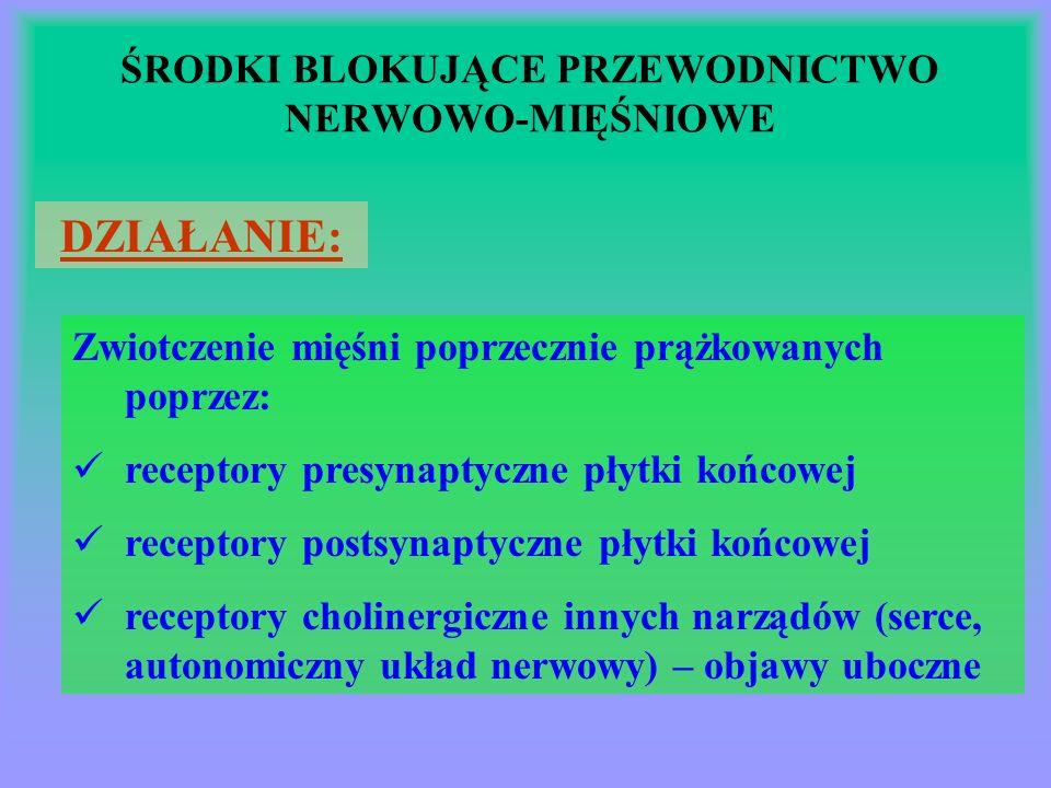 ŚRODKI BLOKUJĄCE PRZEWODNICTWO NERWOWO-MIĘŚNIOWE DZIAŁANIE: Zwiotczenie mięśni poprzecznie prążkowanych poprzez: receptory presynaptyczne płytki końcowej receptory postsynaptyczne płytki końcowej receptory cholinergiczne innych narządów (serce, autonomiczny układ nerwowy) – objawy uboczne