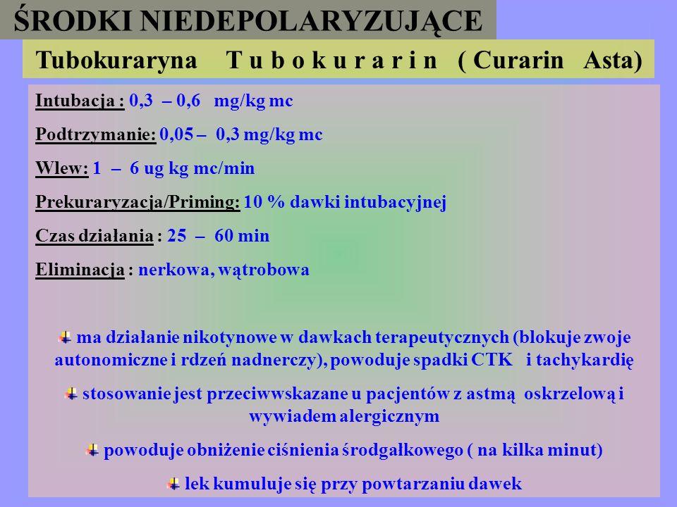 ŚRODKI NIEDEPOLARYZUJĄCE Rokuronium Esmeron (Zemuron) zw.aminosterydowy Intubacja: 0,6 – 1,2 mg/kg mc Podtrzymanie: 0,06 – 0,15 mg/kg mc Wlew: 5 – 15