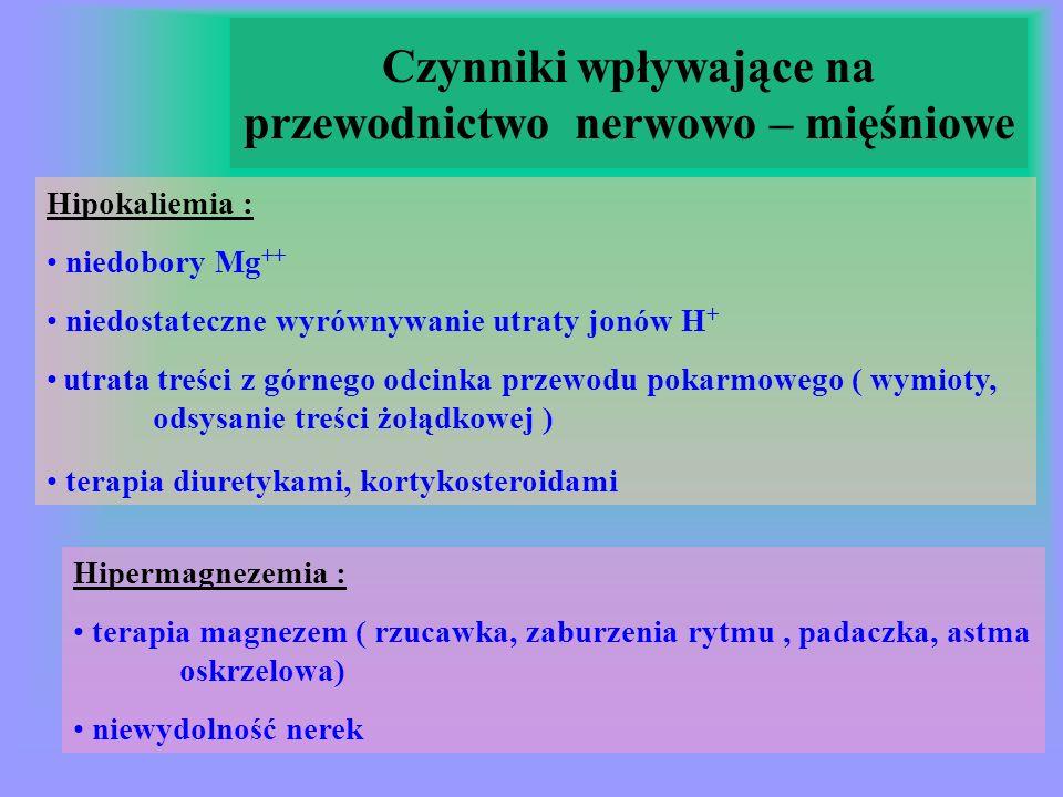 ŚRODKI ANTAGONIZUJĄCE BLOKADĘ NERWOWO-MIĘŚNIOWĄ Edrofonium (T e n s i l o n ) ODWRACANIE BLOKADY: dawka: 0,5 – 1 mg/ kg mc ( maksymalnie 40 mg ) + 0,015 mg/ kg mc atropiny lub + 0,01 mg/kg mc glikopironium czas działania: 5 – 20 minut początek działania: po 30 – 60 sekundach ( efekt szczytowy po 1 – 5 min ) eliminacja: wątrobowa, nerkowa mechanizm działania: blokuje acetylocholinesterazy w szczelinie synaptycznej receptorów nikotynowych i muskarynowych