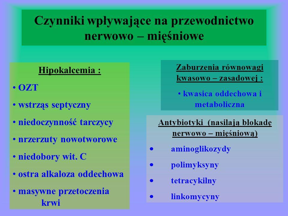 Czynniki wpływające na przewodnictwo nerwowo – mięśniowe Hipokaliemia : niedobory Mg ++ niedostateczne wyrównywanie utraty jonów H + utrata treści z g