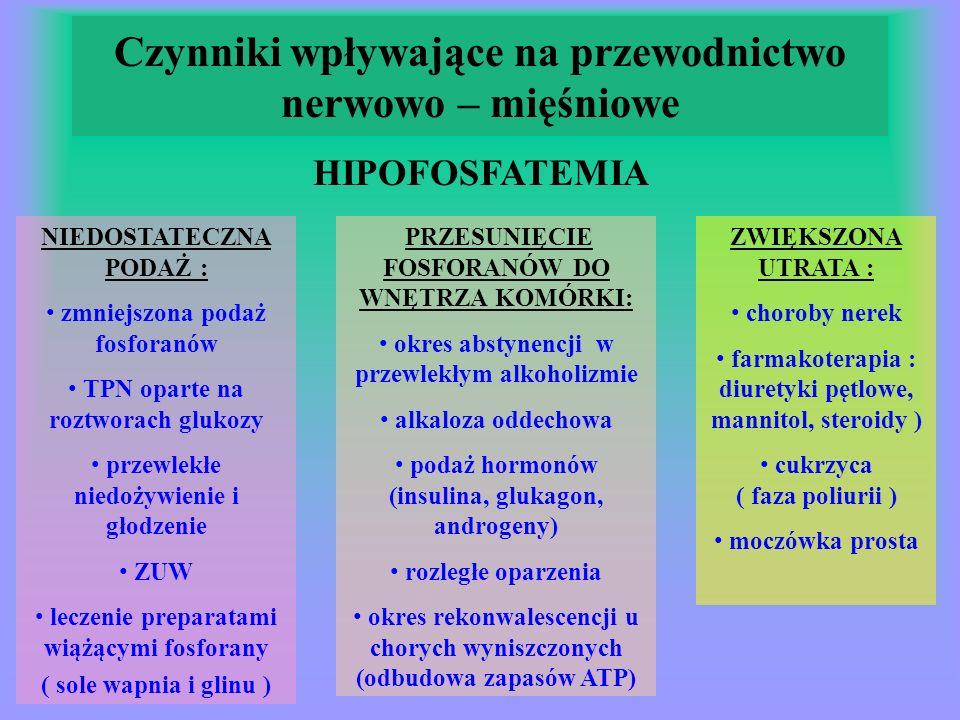 Czynniki wpływające na przewodnictwo nerwowo – mięśniowe HIPOFOSFATEMIA NIEDOSTATECZNA PODAŻ : zmniejszona podaż fosforanów TPN oparte na roztworach glukozy przewlekłe niedożywienie i głodzenie ZUW leczenie preparatami wiążącymi fosforany ( sole wapnia i glinu ) PRZESUNIĘCIE FOSFORANÓW DO WNĘTRZA KOMÓRKI: okres abstynencji w przewlekłym alkoholizmie alkaloza oddechowa podaż hormonów (insulina, glukagon, androgeny) rozległe oparzenia okres rekonwalescencji u chorych wyniszczonych (odbudowa zapasów ATP) ZWIĘKSZONA UTRATA : choroby nerek farmakoterapia : diuretyki pętlowe, mannitol, steroidy ) cukrzyca ( faza poliurii ) moczówka prosta