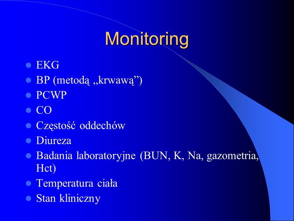 Monitoring EKG BP (metodą krwawą) PCWP CO Częstość oddechów Diureza Badania laboratoryjne (BUN, K, Na, gazometria, Hct) Temperatura ciała Stan klinicz