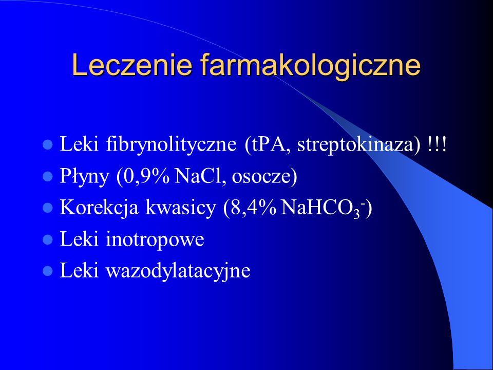 Leczenie farmakologiczne Leki fibrynolityczne (tPA, streptokinaza) !!! Płyny (0,9% NaCl, osocze) Korekcja kwasicy (8,4% NaHCO 3 - ) Leki inotropowe Le