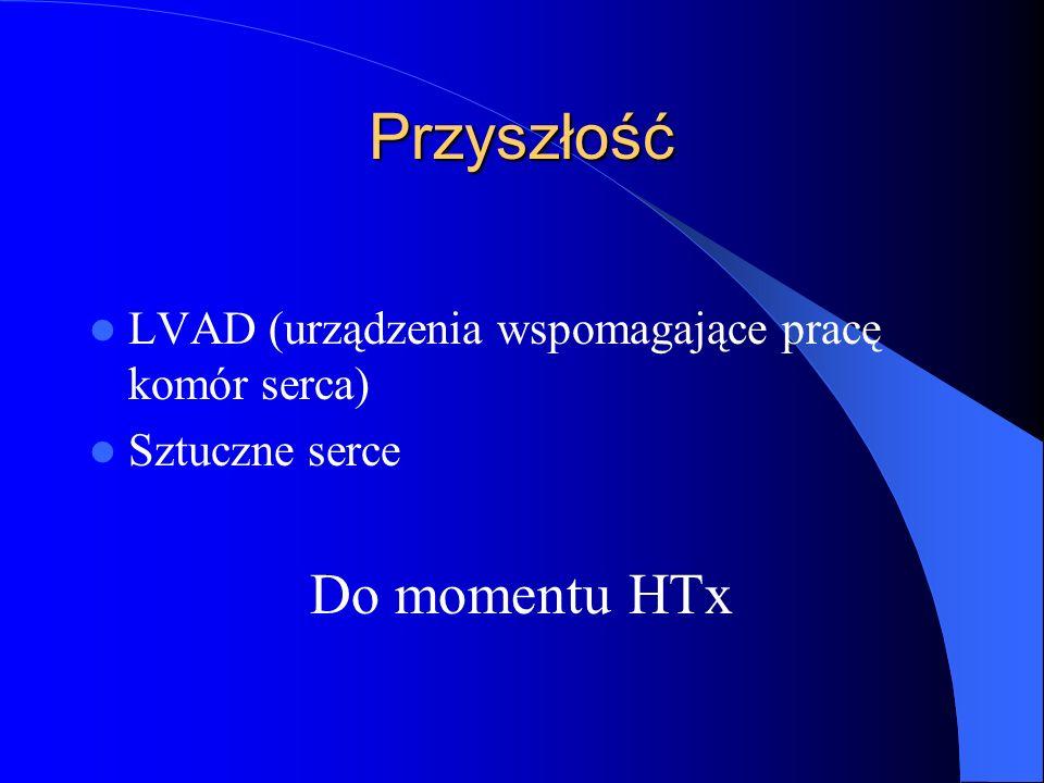 Przyszłość LVAD (urządzenia wspomagające pracę komór serca) Sztuczne serce Do momentu HTx