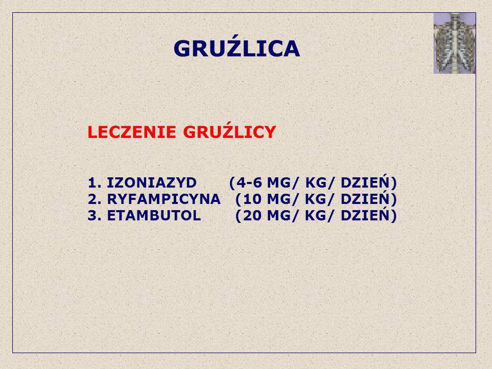 GRUŹLICA LECZENIE GRUŹLICY 1. IZONIAZYD (4-6 MG/ KG/ DZIEŃ) 2. RYFAMPICYNA(10 MG/ KG/ DZIEŃ) 3. ETAMBUTOL(20 MG/ KG/ DZIEŃ)