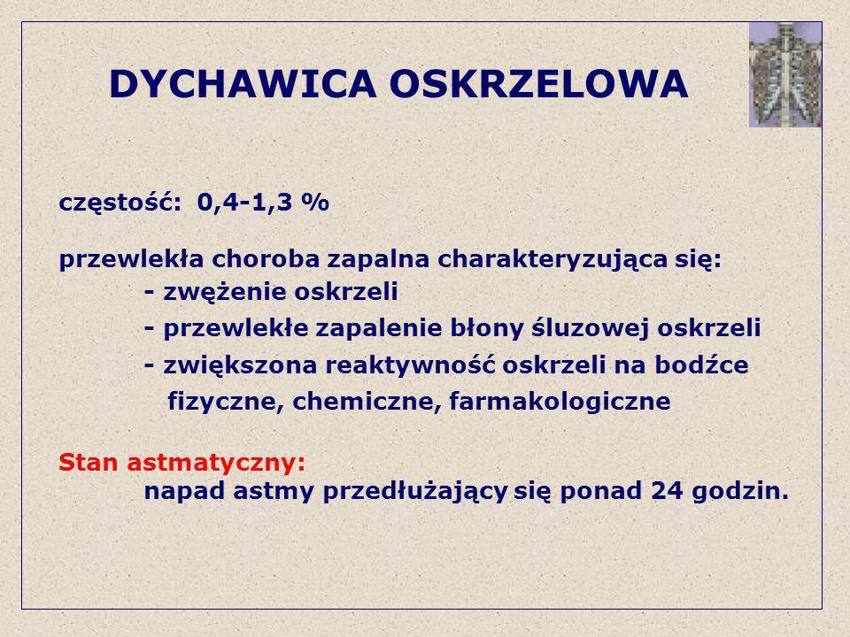 GRUŹLICA LECZENIE PROFILAKTYCZNE - WSKAZANIA 1.