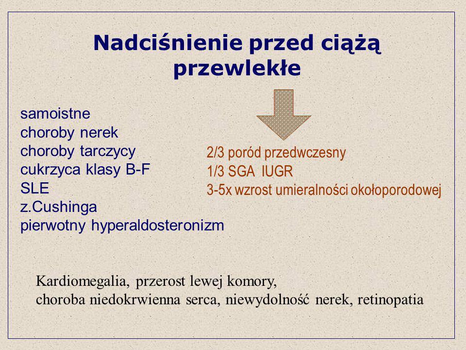 Nadciśnienie przed ciążą przewlekłe samoistne choroby nerek choroby tarczycy cukrzyca klasy B-F SLE z.Cushinga pierwotny hyperaldosteronizm 2/3 poród
