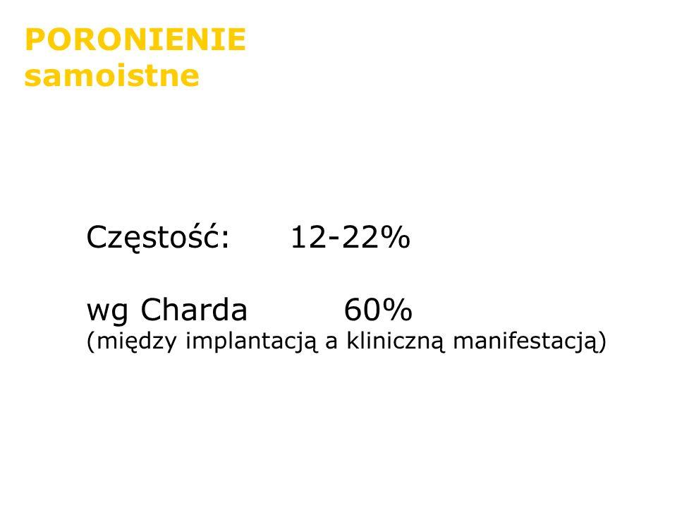 PORONIENIE samoistne Częstość:12-22% wg Charda 60% (między implantacją a kliniczną manifestacją)