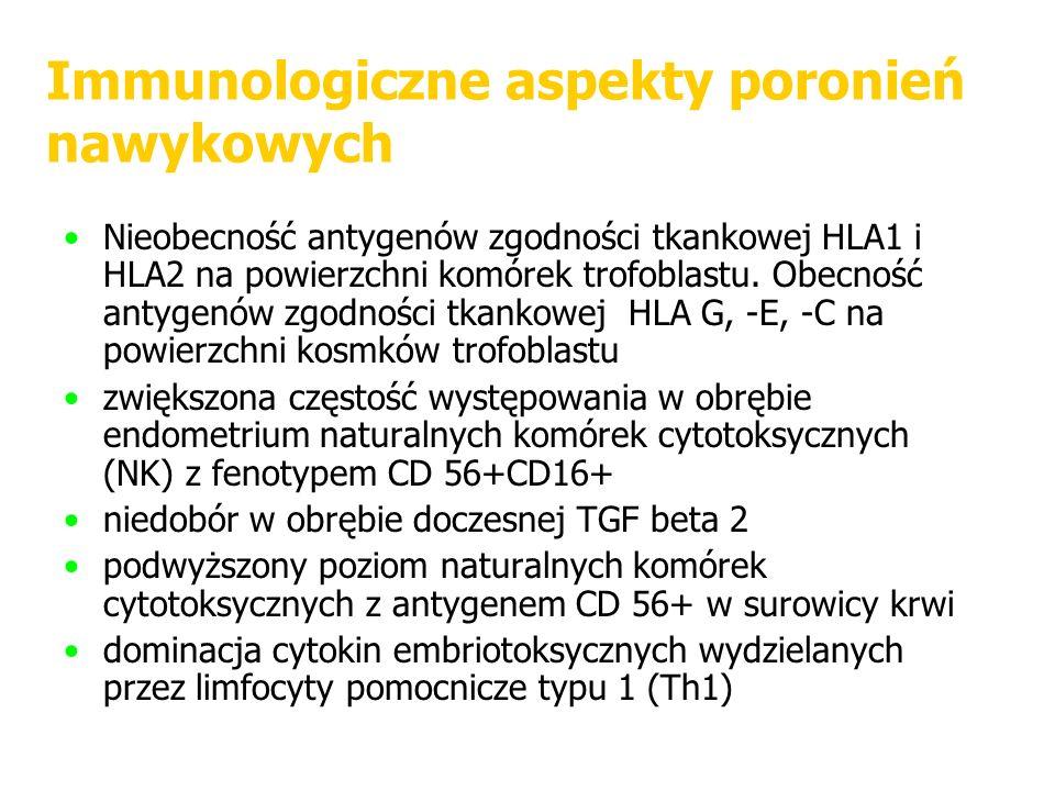 Immunologiczne aspekty poronień nawykowych Nieobecność antygenów zgodności tkankowej HLA1 i HLA2 na powierzchni komórek trofoblastu. Obecność antygenó