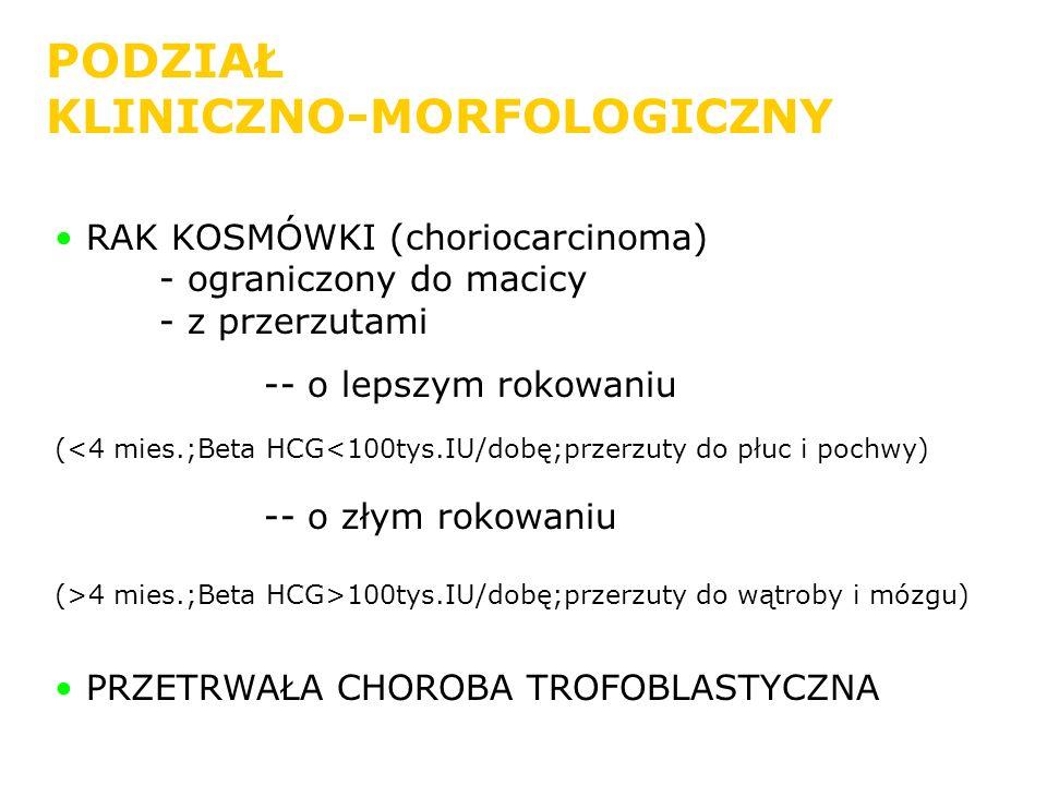 RAK KOSMÓWKI (choriocarcinoma) - ograniczony do macicy - z przerzutami -- o lepszym rokowaniu (<4 mies.;Beta HCG<100tys.IU/dobę;przerzuty do płuc i po