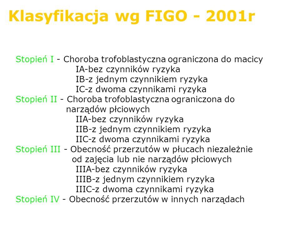 Klasyfikacja wg FIGO - 2001r Stopień I - Choroba trofoblastyczna ograniczona do macicy IA-bez czynników ryzyka IB-z jednym czynnikiem ryzyka IC-z dwom