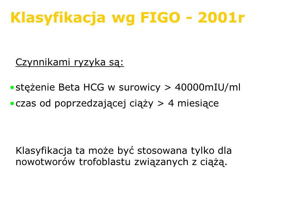 Klasyfikacja wg FIGO - 2001r Czynnikami ryzyka są: stężenie Beta HCG w surowicy > 40000mIU/ml czas od poprzedzającej ciąży > 4 miesiące Klasyfikacja t