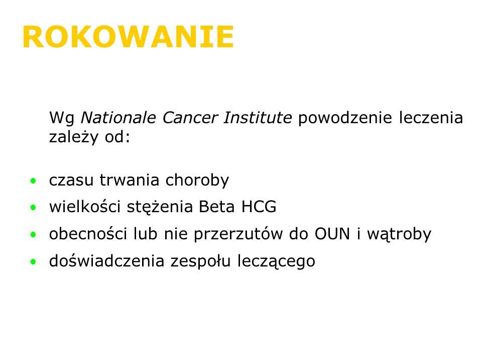 Wg Nationale Cancer Institute powodzenie leczenia zależy od: czasu trwania choroby wielkości stężenia Beta HCG obecności lub nie przerzutów do OUN i w