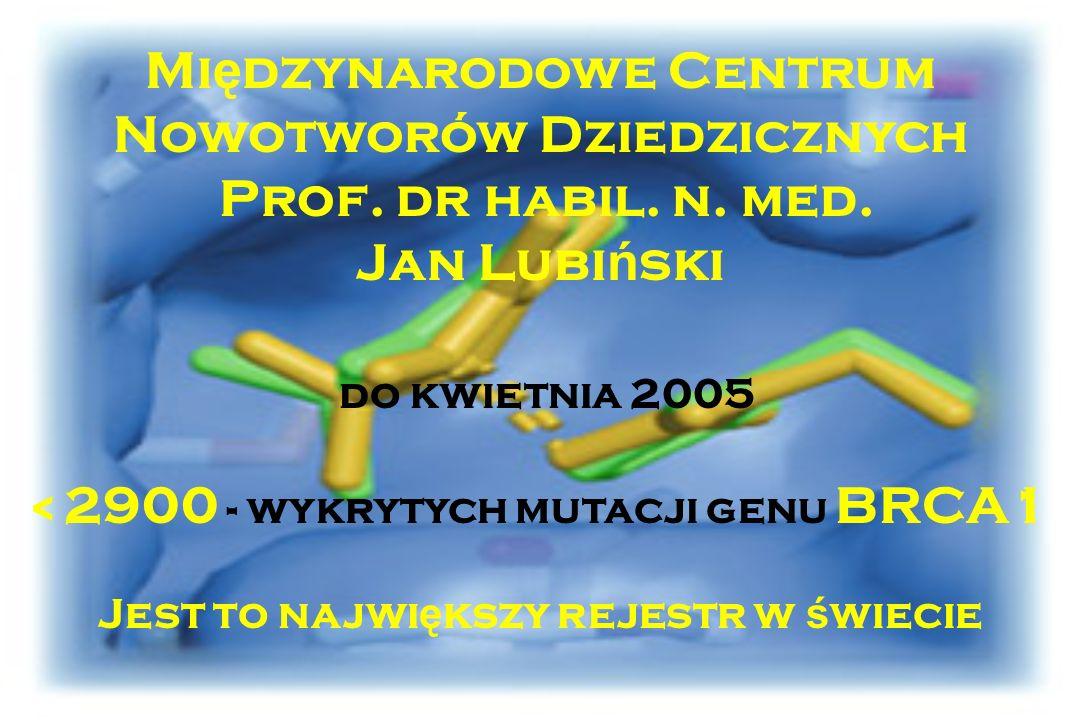 Mi ę dzynarodowe Centrum Nowotworów Dziedzicznych Prof. dr habil. n. med. Jan Lubi ń ski do kwietnia 2005 < 2900 - wykrytych mutacji genu BRCA1 Jest t