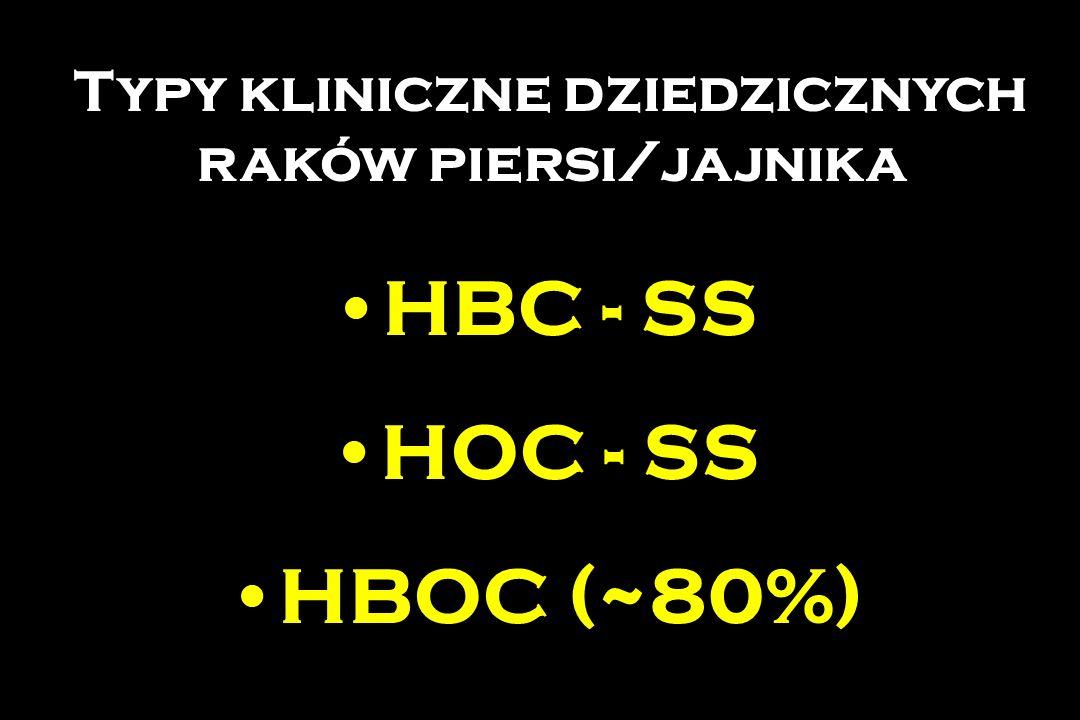 Typy kliniczne dziedzicznych raków piersi/jajnika HBC - SS HOC - SS HBOC (~80%)
