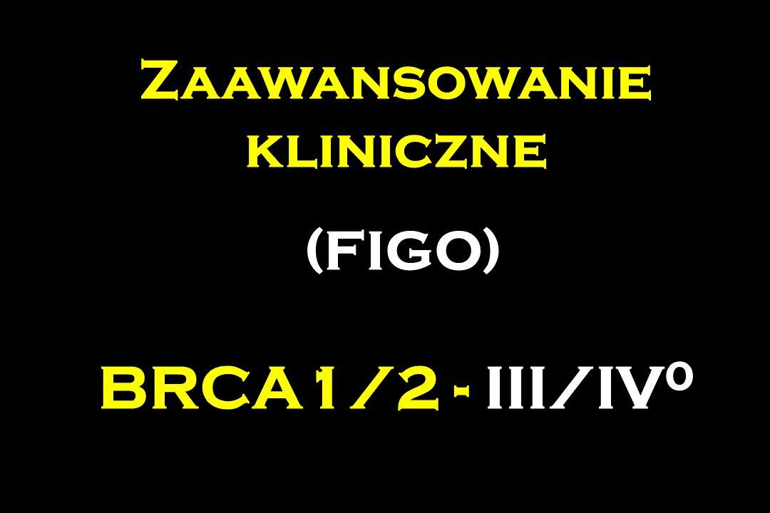 Zaawansowanie kliniczne (FIGO) BRCA1/2 - III/IV 0
