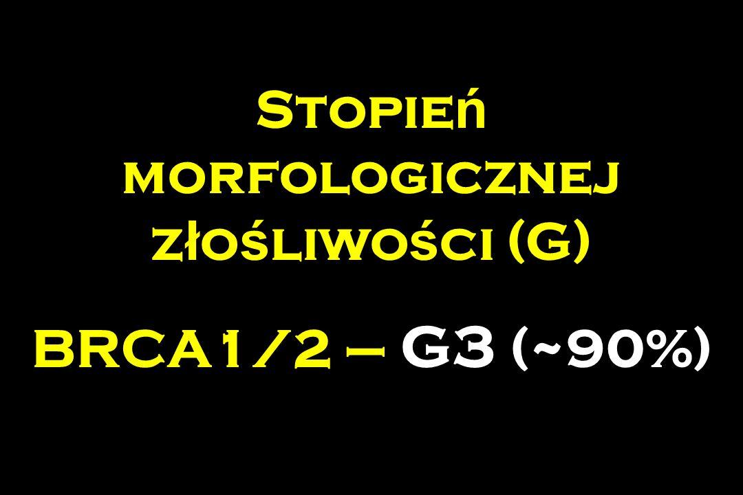 Stopie ń morfologicznej z ł o ś liwo ś ci (G) BRCA1/2 – G3 (~90%)