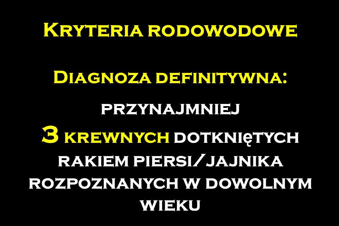 Kryteria rodowodowe Diagnoza definitywna: przynajmniej 3 krewnych dotkni ę tych rakiem piersi/jajnika rozpoznanych w dowolnym wieku