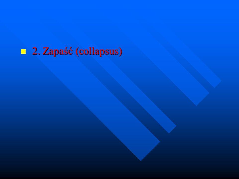 2. Zapaść (collapsus) 2. Zapaść (collapsus)