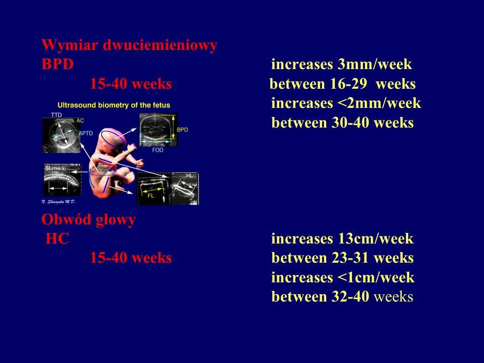 Pęcherzyk ciążowy 5-10 tydzień zwiększa się o 7mm/tydz GSD 2cm w 6 tygodniu 5cm w 10 tygodniu Długość ciemieniowo-siedzeniowa CRL zwiększa się o 1cm/t