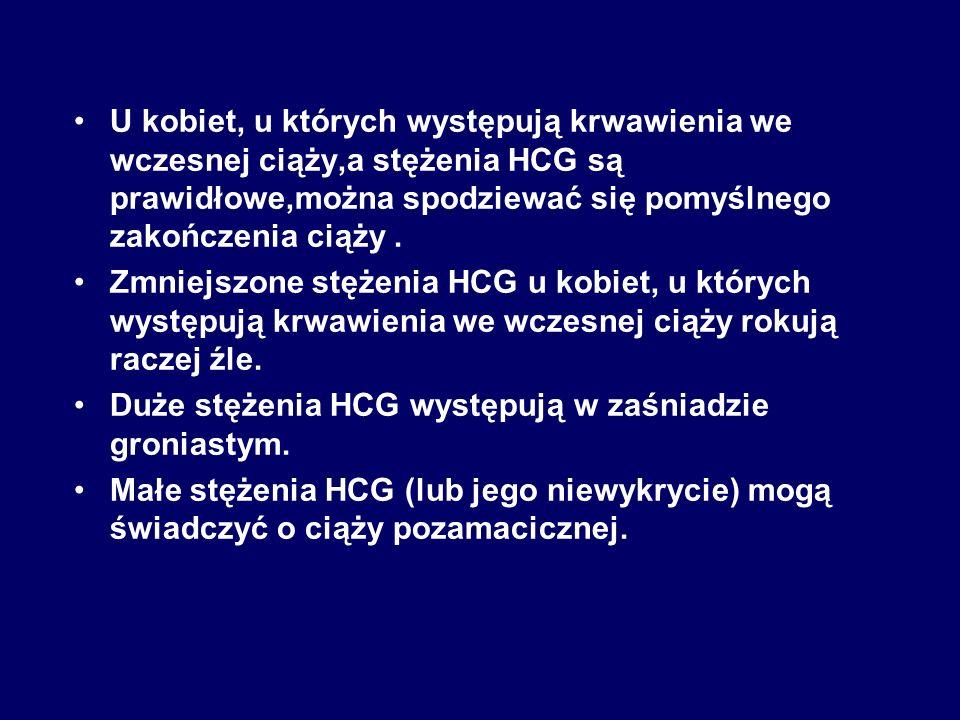 Obwód brzuszka płodu AC increases 3mm/week between 14-25 weeks increases 2.3mm/week between 26-40 weeks 15-40 weeks