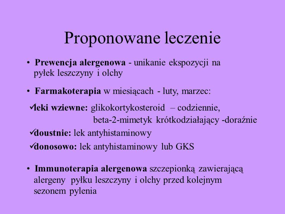 Proponowane leczenie Prewencja alergenowa - unikanie ekspozycji na pyłek leszczyny i olchy Farmakoterapia w miesiącach - luty, marzec: leki wziewne: g
