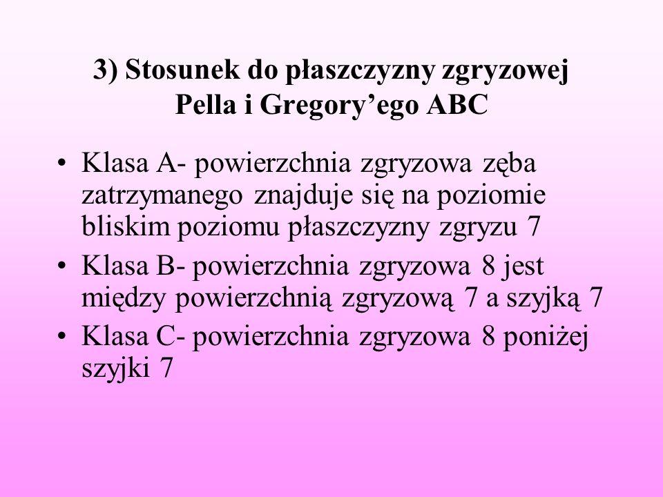 3) Stosunek do płaszczyzny zgryzowej Pella i Gregoryego ABC Klasa A- powierzchnia zgryzowa zęba zatrzymanego znajduje się na poziomie bliskim poziomu