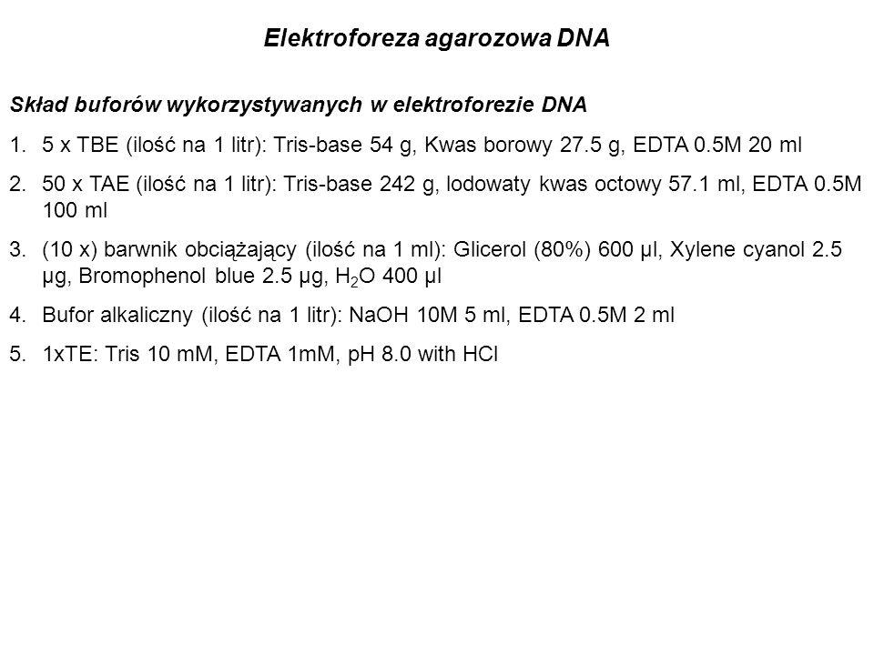 Skład buforów wykorzystywanych w elektroforezie DNA 1.5 x TBE (ilość na 1 litr): Tris-base 54 g, Kwas borowy 27.5 g, EDTA 0.5M 20 ml 2.50 x TAE (ilość