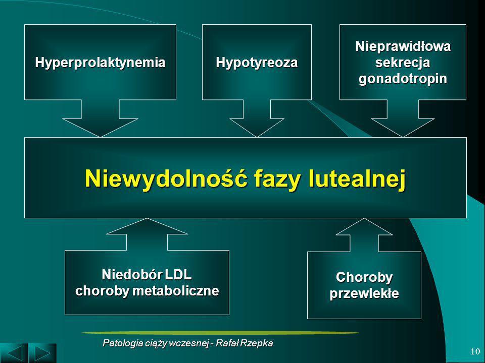 Patologia ciąży wczesnej - Rafał Rzepka 10 Niewydolność fazy lutealnej HyperprolaktynemiaHypotyreozaNieprawidłowasekrecjagonadotropin Niedobór LDL cho