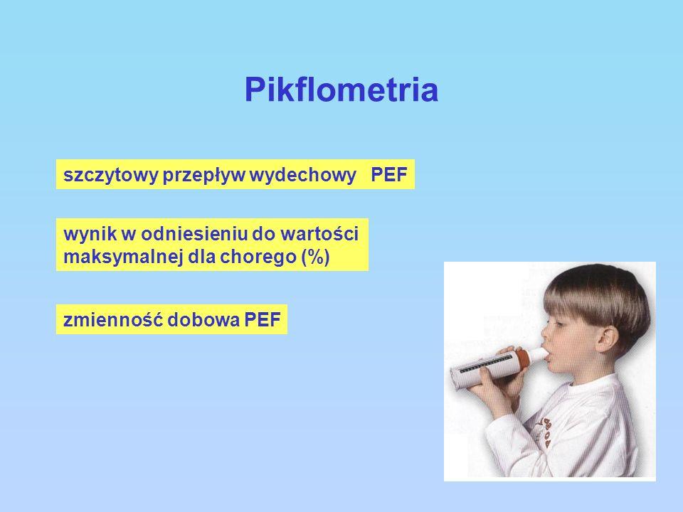 Pikflometria szczytowy przepływ wydechowy PEF wynik w odniesieniu do wartości maksymalnej dla chorego (%) zmienność dobowa PEF